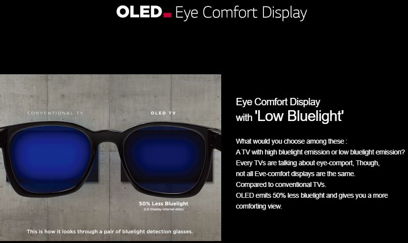 OLED Eye Comfort Display