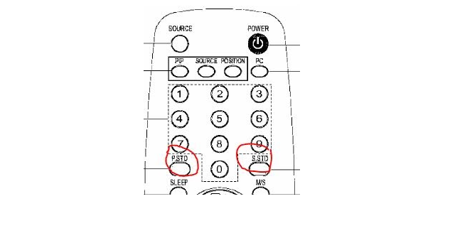 P.STD and S.STD buttons